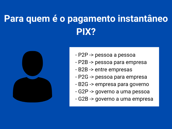Para quem é o pagamento instantâneo PIX de acordo com Banco do Brasil