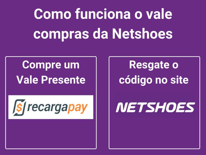 Como funciona o vale compras da Netshoes